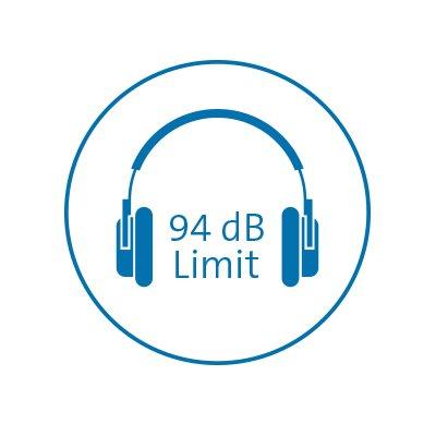 Safe-Listening Limiter